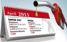 Zum Artikel ADAC: Benzinpreis auf Rekordhoch