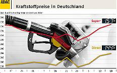 Zum Artikel Kraftstoffpreise steigen wegen der Sommerferien