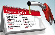 Zum Artikel Leichter Rückgang der Kraftstoffpreise